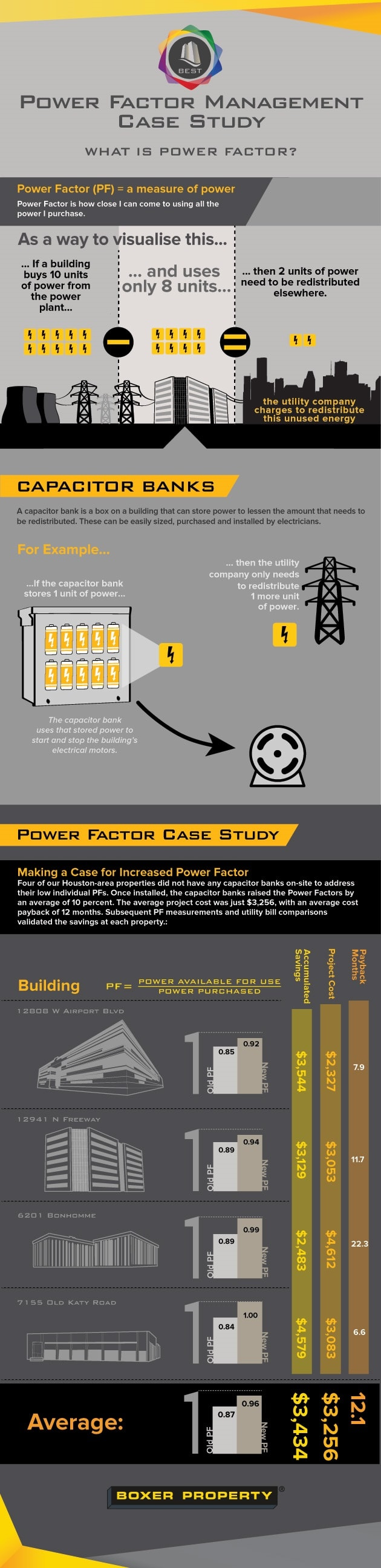 power-factor-infographic
