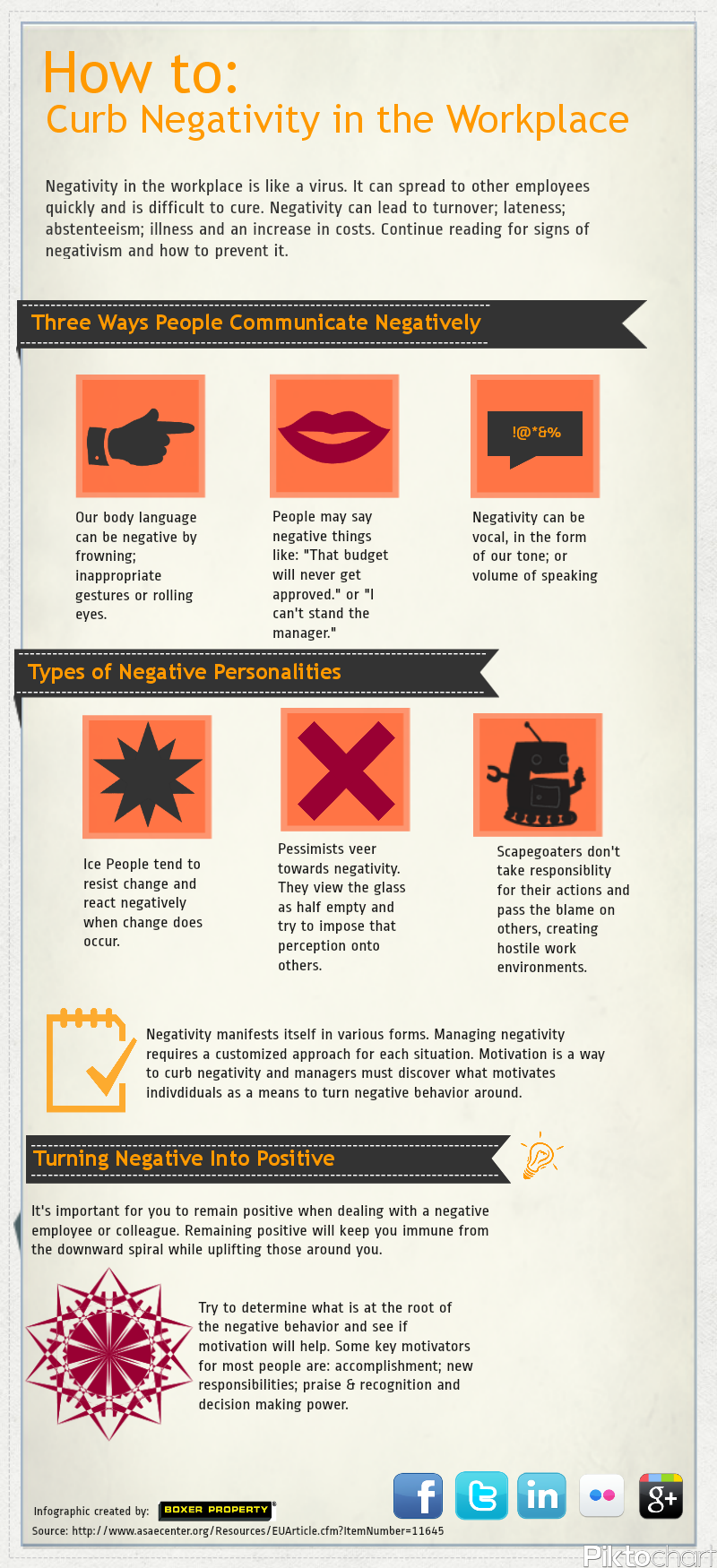 How To Curb Negativity in the Workplace