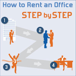How to Rent an Office: Step by Step