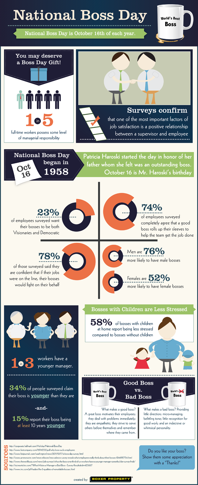 National Boss Appreciation Day Infograph